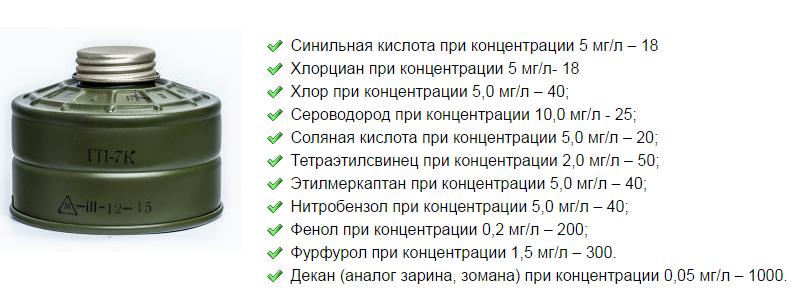 Характеристика ГП-7К